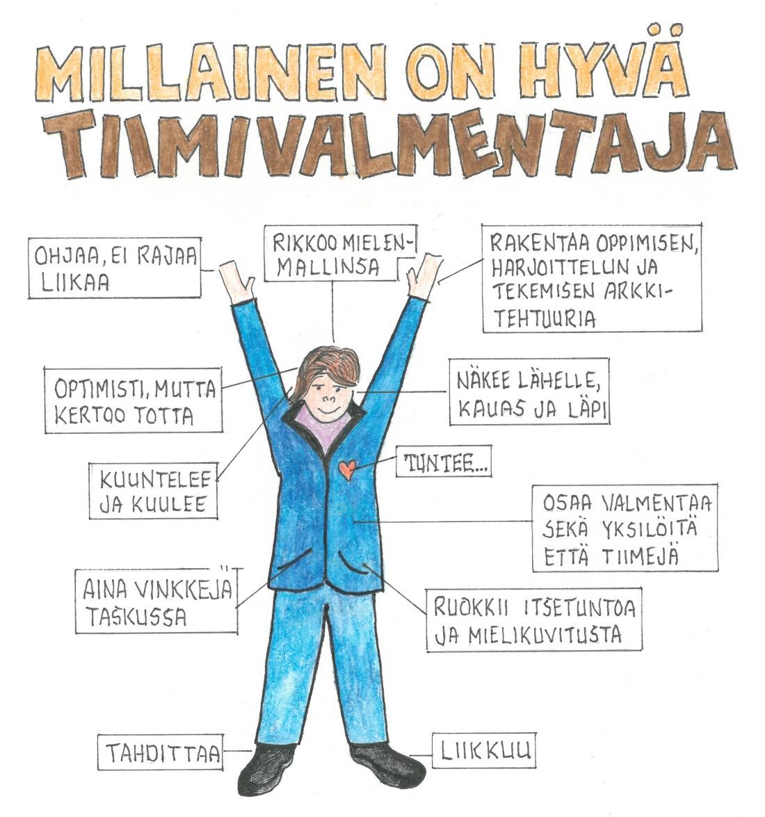 hyva_tiimivalmentaja