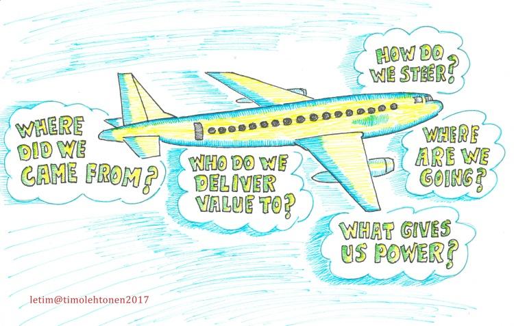 lentokone kopio