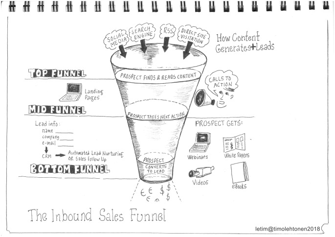 Marketing_funnel